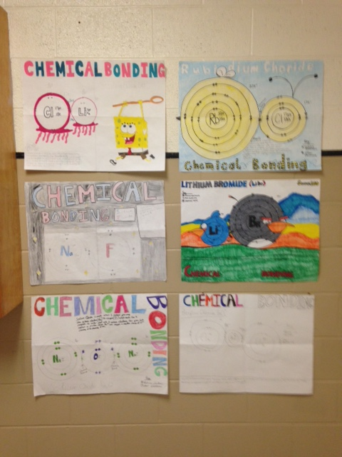 Chemistry Student Poster Project | Aquinas & St  Mary's Catholic Schools