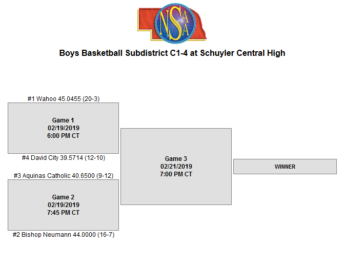 BBB Sub Districts @ Schuyler